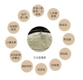 吃三七粉的6大好处及正确冲泡方法
