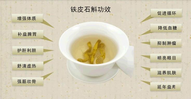 各种铁皮石斛的经典食用方法
