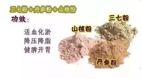 三七丹参山楂粉的作用